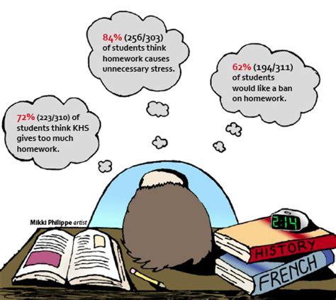 Homework Should Be Banned - DebateWise